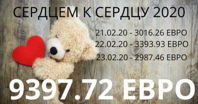 Акция «Сердцем к сердцу 2020» собрала 9397,72 евро